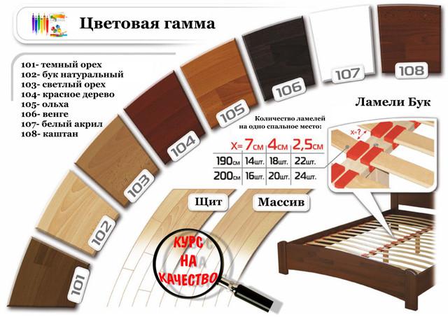 Кровать Дуэт / Нота / Нота Плюс / цветовая гамма дерева