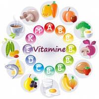 Пищевые, витаминные добавки для птиц