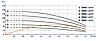 Скважинный насос Shimge 3SGm 1.8/27, фото 2