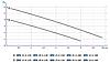 Циркуляционный насос Shimge XPH 15-4-130, фото 2