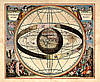 """Старинная карта """"Система Вселенной Птолемея"""""""