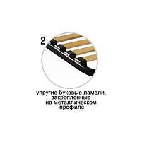 Каркас вкладной СТАНДАРТ ПЛЮС усиленный - , фото 4