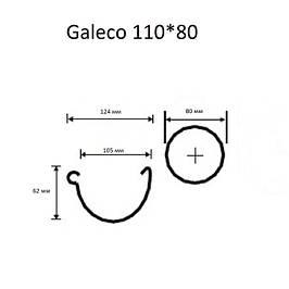 Водосточная система Galeco PVC 110*80