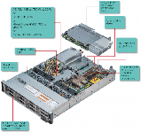 Сервер Dell PE R540 (210-R540-4210R) - Intel Xeon Silver 4210R, 10 Cores, 13,75Mb Cache, up to 3.20GHz, фото 4