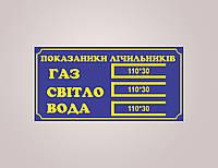 Табличка Показники лічильника