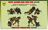 Набор пластиковых фигурок. Советские пулеметчики. 1/35 ZVEZDA 3584, фото 2