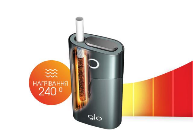Модель GLO Pro