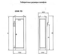Шкаф силовой СПМ75-2 У3 250А, фото 1