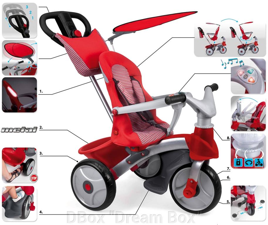 Велосипед трехколесный Feber BABY TRIKE EASY EVOLUTION, 800009473 4в1
