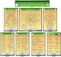 Комплект стендов оформление математического кабинета в зеленых тонах