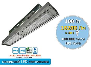 Промышленный LED светильник 100Вт, 16200Лм, IP65 для складов, ангаров, промышленных цехов.