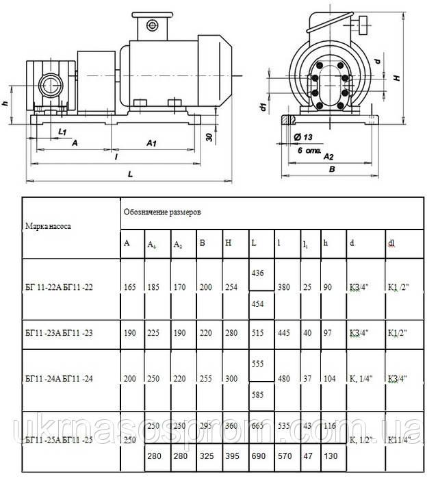насос БГ 11-22