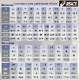 Жіночі кросівкі ASICS GEL-CHALLENGER 11 CLAY (W) E754Y, фото 5