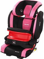 Автокресло детское RECARO Monza Nova IS Pink