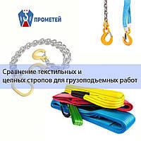 Сравнение текстильных и цепных стропов для грузоподъемных работ
