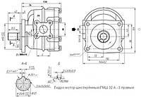 Гідромотори ГМШ шестеренні