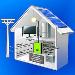 AXIOMA energy Сетевая система на Солнечных Батареях + резерв, 2кВт, 220В, AXIOMA energy