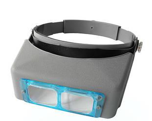 Бинокулярная налобная лупа со стекляными линзами Magnifier 81007-В (2Х или 3,5Х)