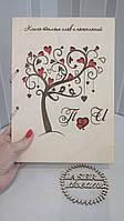 Книга пожеланий, пожелания на свадьбу, гостевая книга, обложки альбома для пожеланий, свадебный альбом
