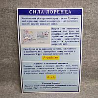 Стенды по Физике Сила Лоренца