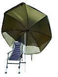 Зонт-палатка туристический Ranger Umbrella 50  100% нейлон для рыбалки природы, фото 7