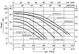 Насос для бассейна AquaViva LX SWPB200M, 23,5 м³/ч, фото 5