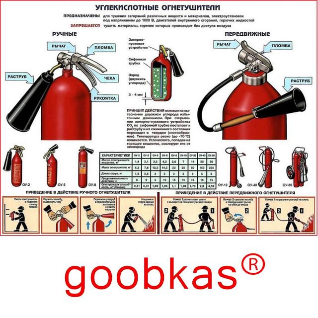 Порядок застосування вогнегасників: пінного, порошкового, вуглекислотного типу