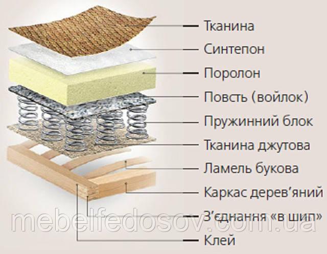 кровать соня киевский стандарт