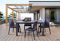 Как подобрать мебель на дачу для сада, для балкона или террасы