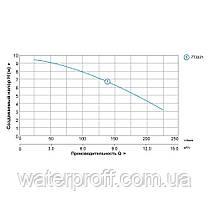 Насос канализационный 1.1кВт Hmax 7м Qmax 270л/мин (с ножом) AQUATICA (773331), фото 3