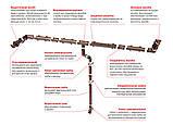 Хомут трубы универсальный L=140 мм, VERAT, белый, фото 3