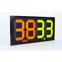 Табло замены игроков 2x2 (металл, пластик, р-р 83x38см, двухсторонее, универсальное) IF-37