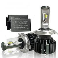 Светодиодные автомобильные лампы Turbo