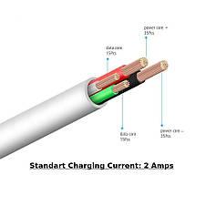 Магнитный зарядный дата кабель DM-M12 Lightning + MicroUSB (Iphone + Android), фото 3
