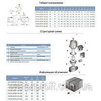 Насос циркуляційний фланцевий 1.0 кВт Hmax 10.3 м Qmax 500л/хв DN65 300мм + відповідь фланець AQUATICA (774159), фото 3