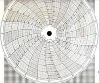 Диски диаграммные диаметр 250