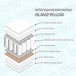 Ортопедический матрас Island Yellow 80х190 см Uslep, фото 2