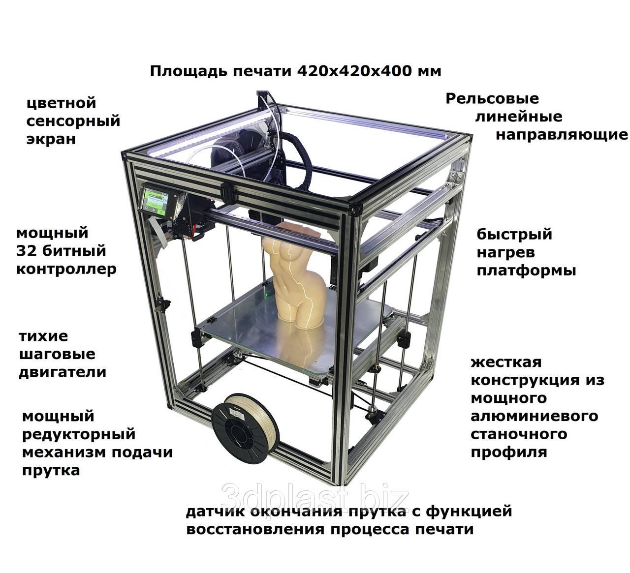 3D принтер CoreXY 420/420/400
