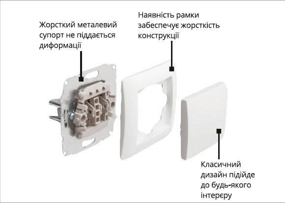 Комп'ютерна + Телефонна внутриння (біла) IP20 Latina TechnoSystems TNSy5000166, фото 2