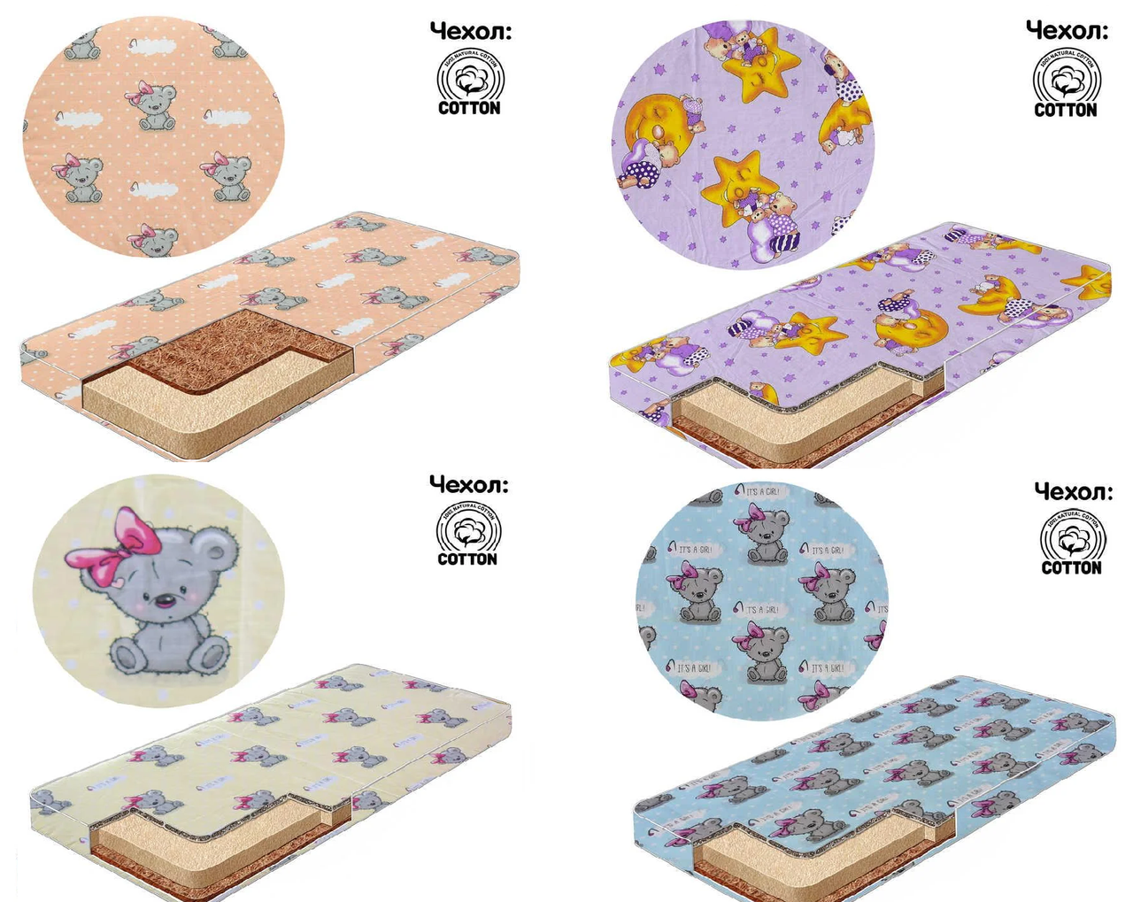 Ортопедичний Матрац дитячий в ліжко Кокос+Поролон для новонародженого