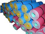 Каремат сине-зеленый, двуслойный, двуцветный т. 10 мм, размер 60х180 см, Производитель Украина, TERMOIZOL®, фото 3