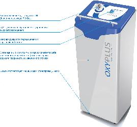 OXYPLUS ModulO2 Концентратор кислорода медицинский