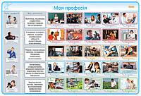 Плакат КНП Для оформлення класу. Наочність нового покоління. Ранок (263100)