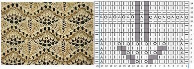 Подборка ажурных узоров для кругового вязания