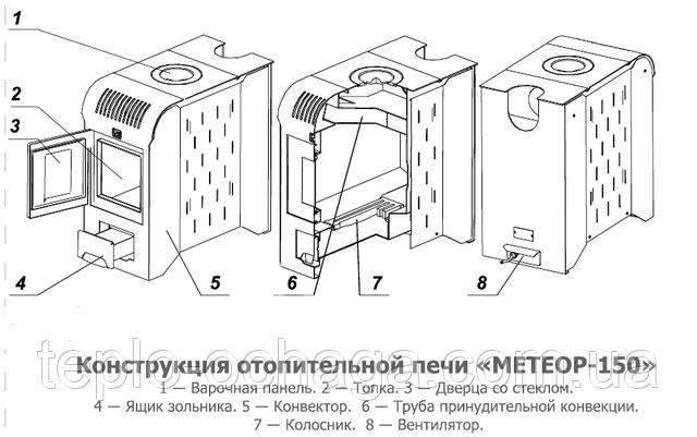 печь метеор конструкция