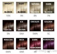 Краска для волос HERBAL TIME PHYTOCARE 5NA Холодний коричневий