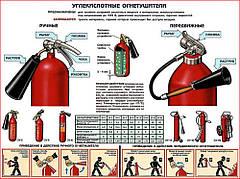 Інструкція із застосування і використання вогнегасників