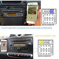 Мерседес Smart 450 451 452 454 Aux для автомобиля с Grundig