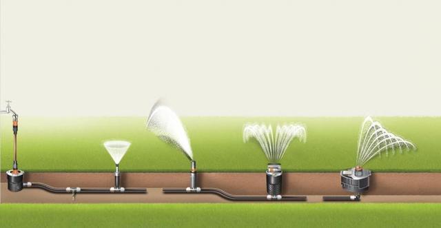 Автоматизация полива