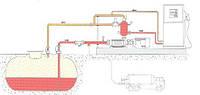 Подземная газовая заправка
